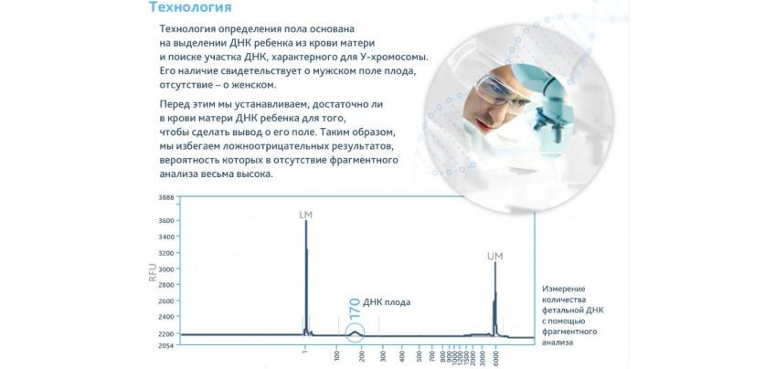 Анализ крови методом тпм тифа сделать москва венерические анализ мочи покажет